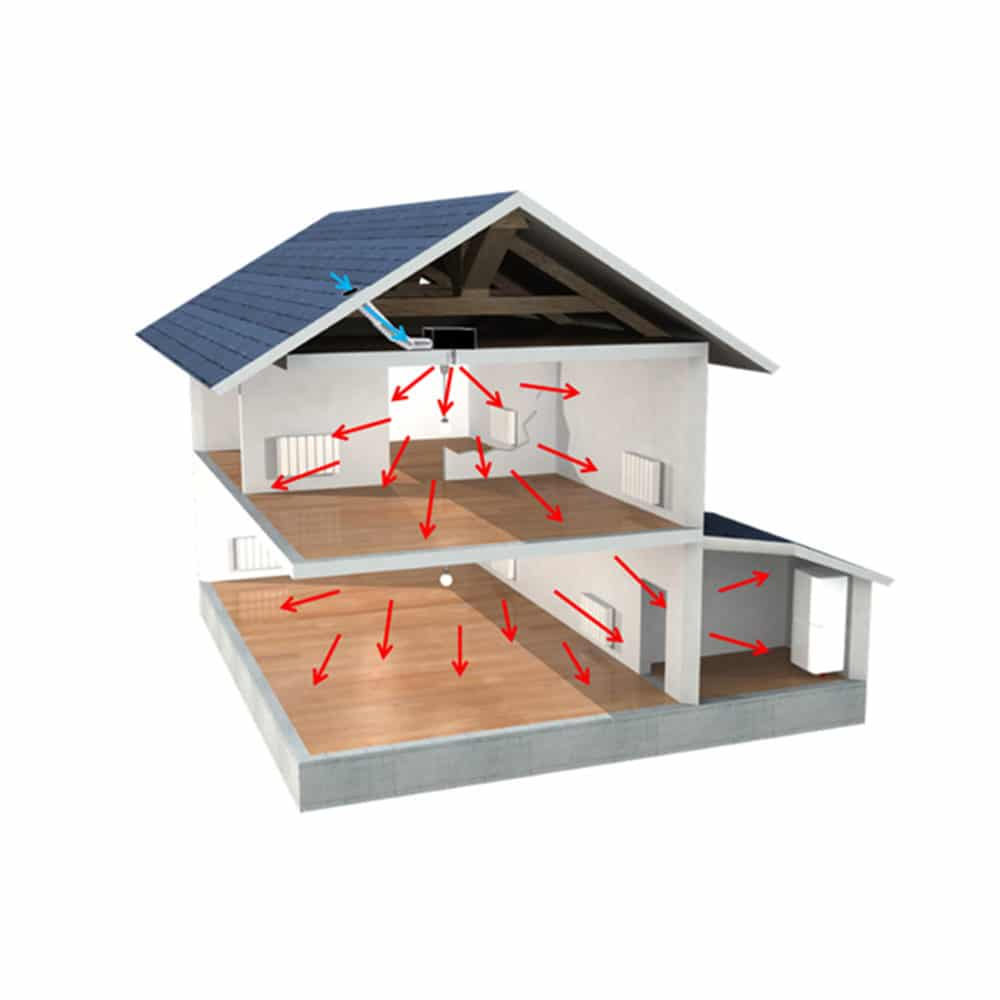 neovivo-installation-VMI-ventilation-mecanique-insufflation